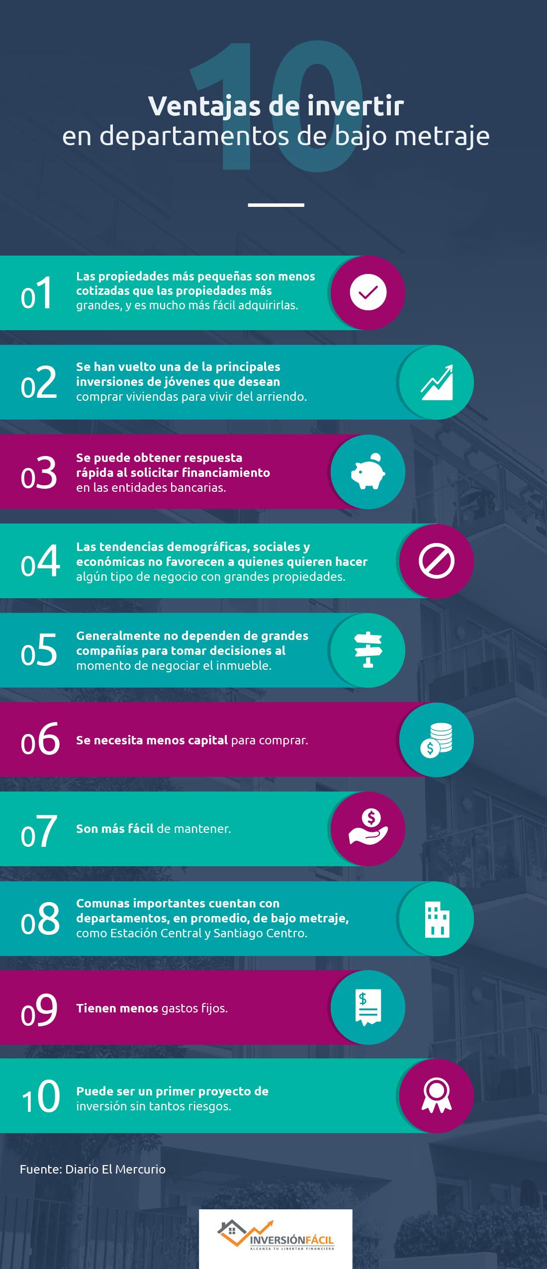 10 ventajas