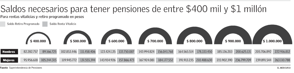 AFP vs Inversiones Inmobiliarias