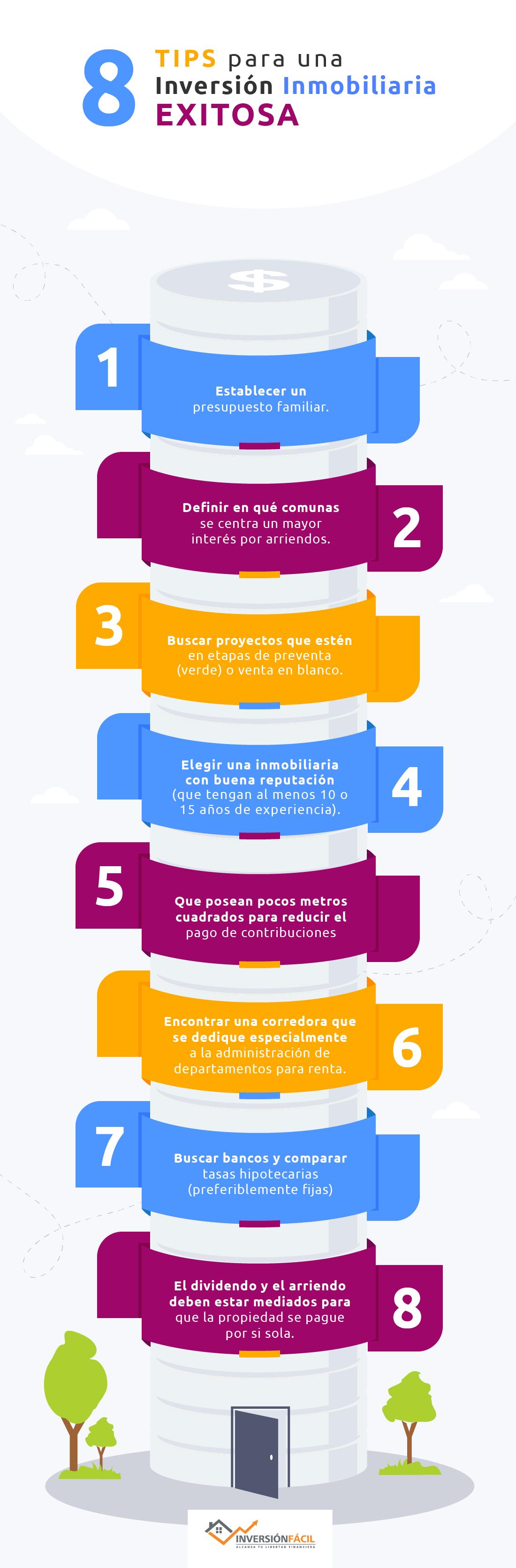 8 Tips para una Inversión Inmobiliaria exitosa